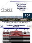 Customer Relationship Process- Ajit Patel Sanda Wellbeing & Wellness