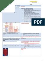 Test Bank GI Pathology 2