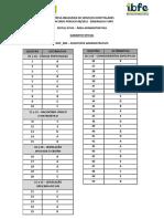 Ibfc 2016 Ebserh Assistente Administrativo Gabarito FURG