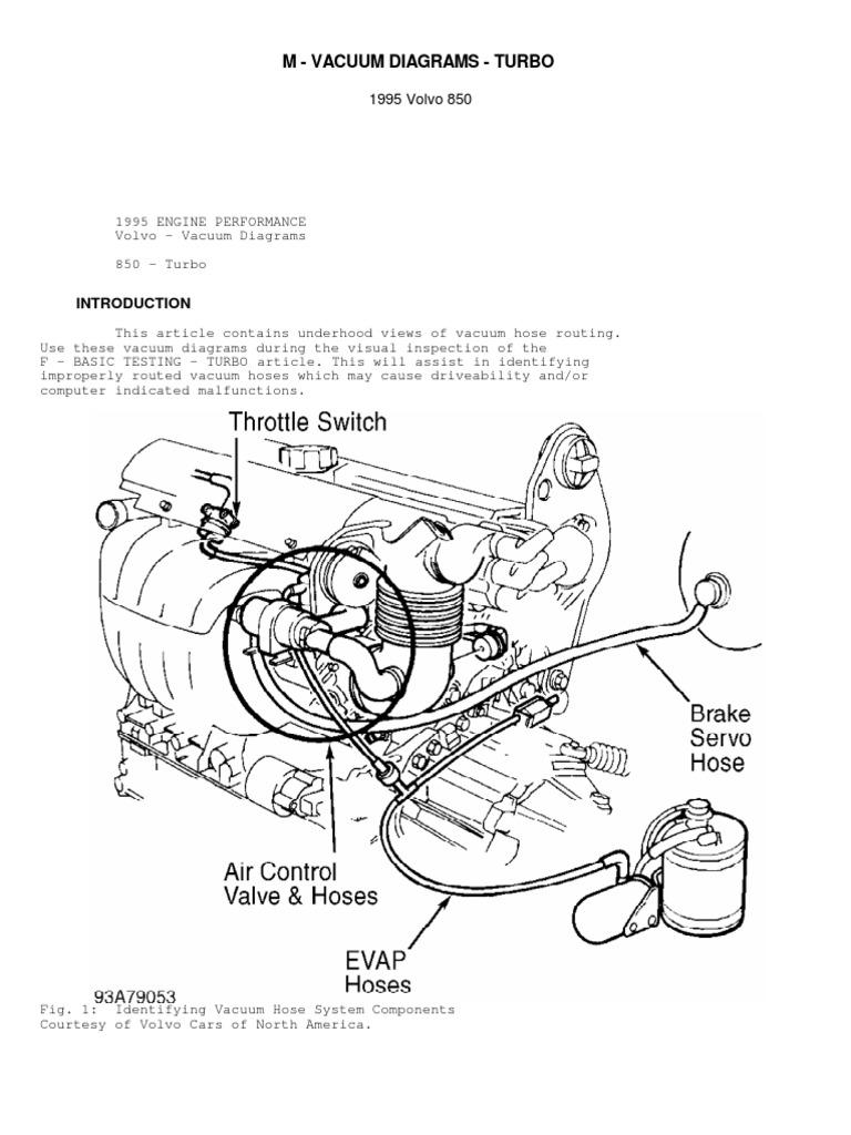 Volvo 850 Turbo Wiring Diagram In Addition Volvo 850 Turbo Diagram