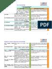 3Planilla-de-revision-de-Situaciones-de-aprendizaje-competenciales.odt