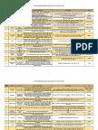 The Great Big Random D100 List of Tavern Drinks Sheet1