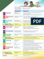 High_Five_4_Contents.pdf
