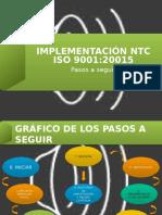 Pasos Implementación Ntc Iso 9001-2015