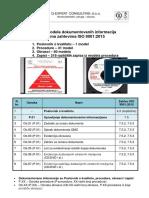 Spisak Modela Dokumentovanih Informacija