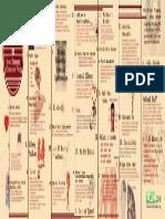 36CriticalIllnesses-Infographic.pdf