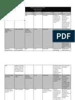 standard 2 7 datainventory itec7305 ilourie