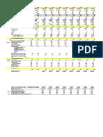 _pt_218_estatisticas de Inclusao Financeira 20052014