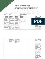 Matriz de Consistencia en Construcción - Utea
