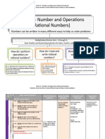 5.2 Numbers and Operations (Rational Numbers) Update