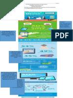 Resumen de EComerce Infografia.docx