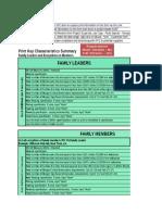 Print Key Characteristics Project 3235