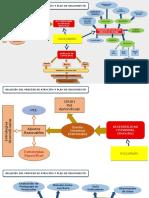 Relación Del Proceso de Atención y Plan de Seguimiento (1)