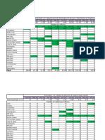 Relacion Actividades 141 y 142 2015