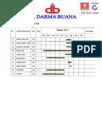 DAFTAR PERALATAN - RMK2