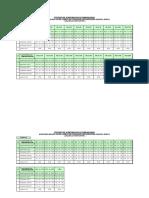 prosentase_standar_biaya_umum.pdf