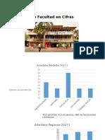 La Facultad en Cifras. Características admitidos FCSH