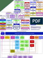 PMBOK_MAPA_PROCESSOS.pdf