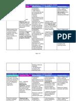 finalized alignment chart v 13dec2016