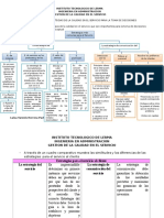 HerreraLuisa-diagnostico Unidad V