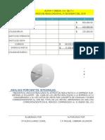 Alfa y Omega 1ra (Razones Financieras)
