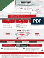 Eliminate IT Infrastructure Complexity with Fujitsu PRIMEFLEX vShape