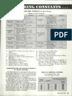 Ingranaggi_Engineering-Constants.pdf