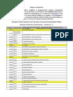 Πίνακας Υπόχρεων Επιχειρήσεων ΗΜΑ