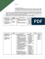 Silabus Agama Kristen SMK.pdf