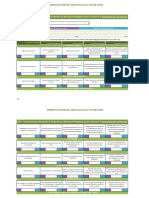 Ficha de Avaliação FPIF Simulações