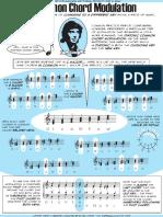 Modulation diatonicc.pdf