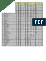 Calendario de Adquisisicon de Materiales_pichugan