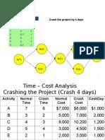 Project Crashing Extra