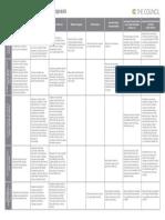 comparison of aca replacement proposals