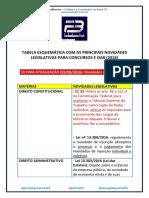 Tabela Esquemática Com as Principais Novidades Legislativas Para Concursos e Oab (1)