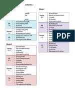 Rubrik BM Penulisan.pdf