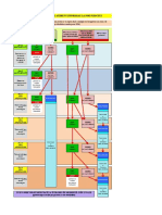 Schema Protocol