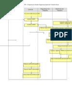 Fluxograma Administração Do PGSSTR