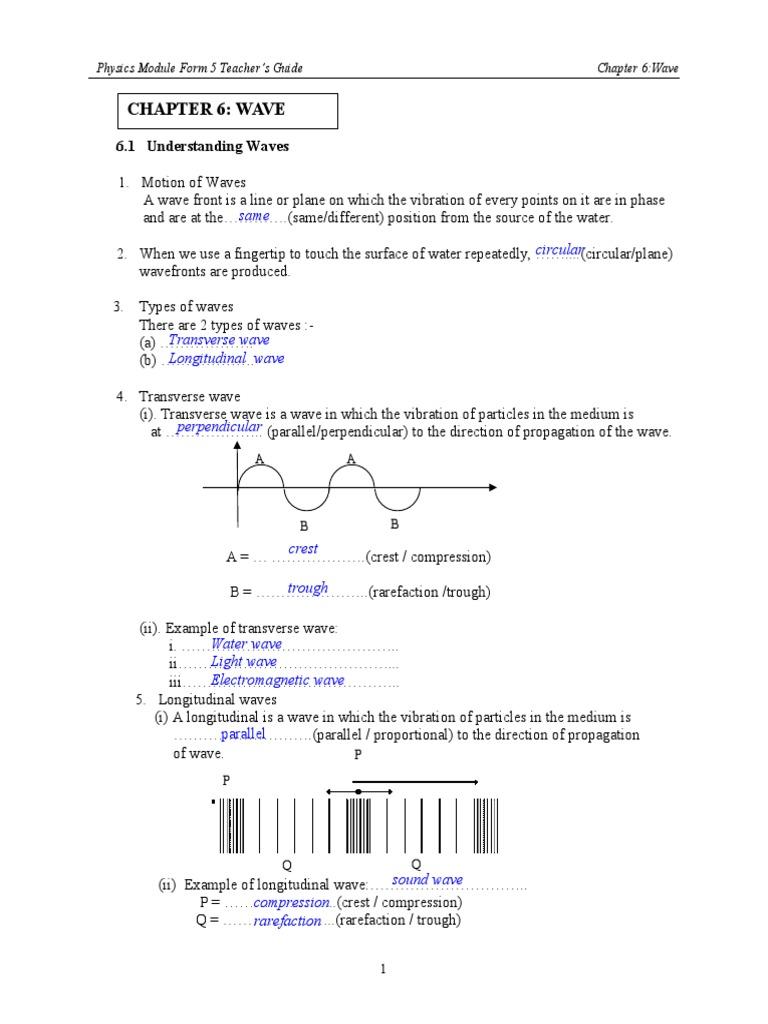 Wavepdf Interference Wave Propagation Waves