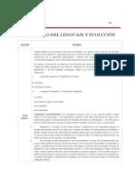 DESARROLLO-DEL-LENGUAJE-Y-EVOLUCION.doc