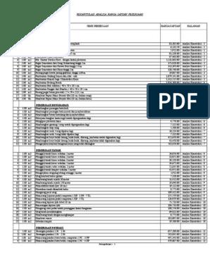 Contoh Rab Renovasi Rumah Excel 2019 - Bagikan Contoh