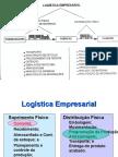 Docslide.com.Br Logistica Empresarial Suprimento Fisico Suprimento Fisico Compras Compras