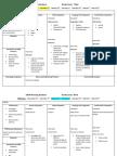 stem planning template