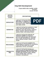 Writing Skill Development