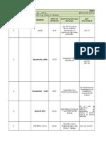 Formato Matriz IPEVR