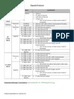 thyroid protocol 14  1