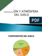 SOLUCIÓN Y ATMOSFERA DEL SUELO (1)