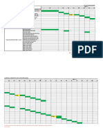 Cp Testing Schedule