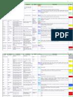 600-pares-Biomagnetismo.pdf