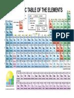 periodic_table-color.pdf